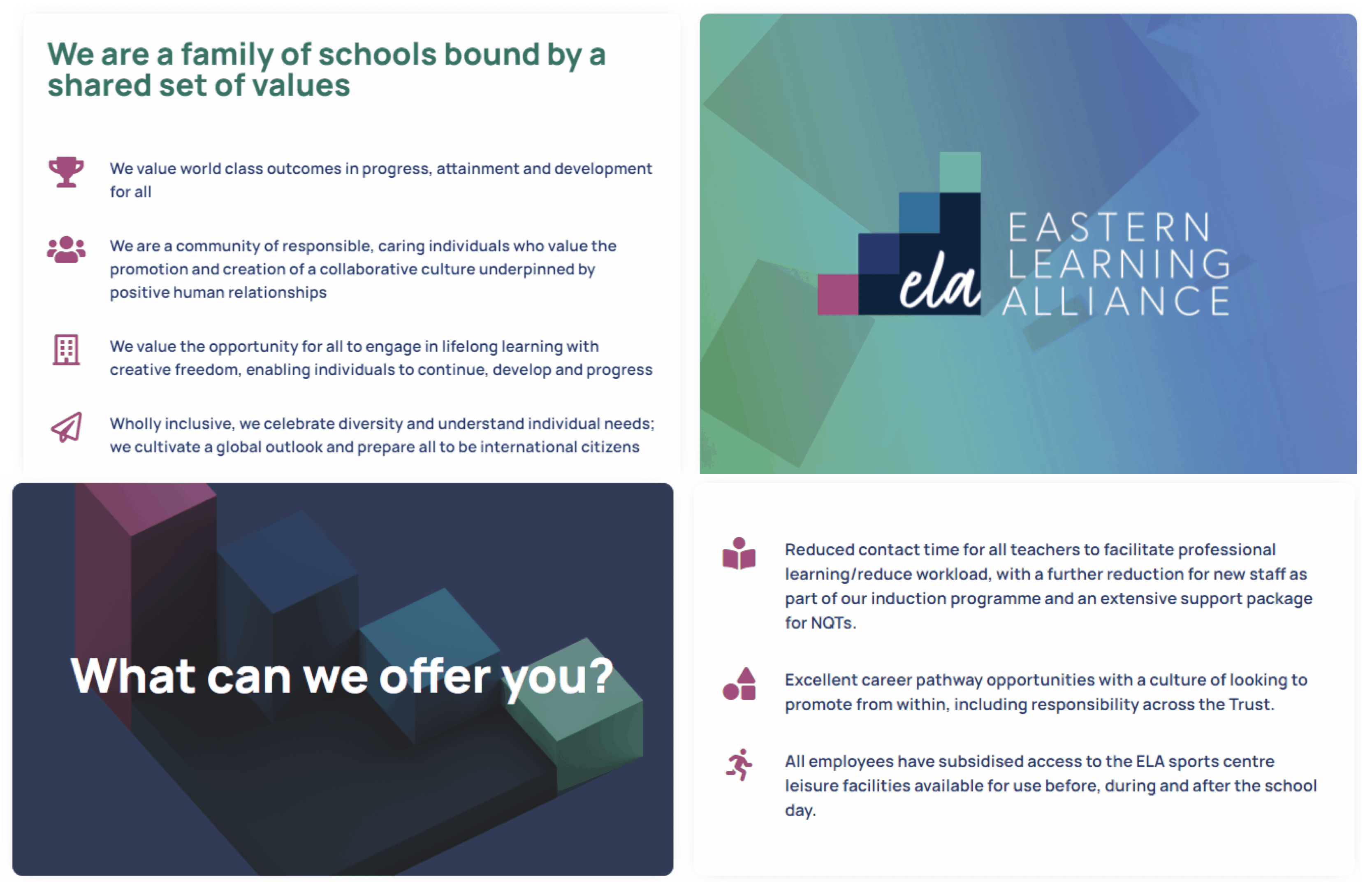 Eastern Learning alliance graphic